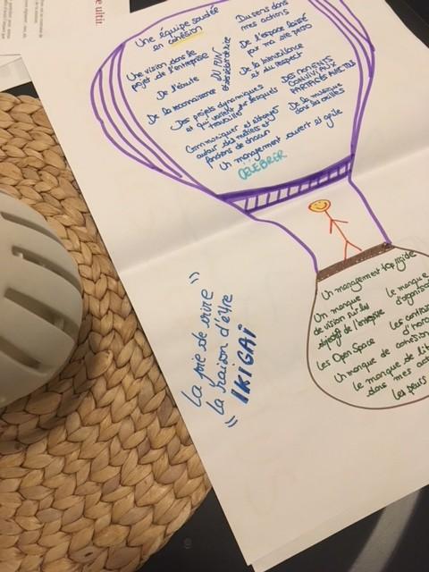 ikigai-happyculture